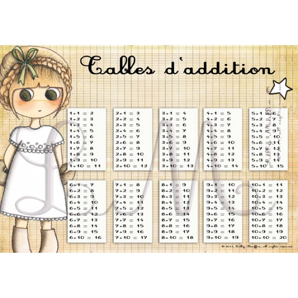 Tables Daddition ELODIE Lilly Muffin