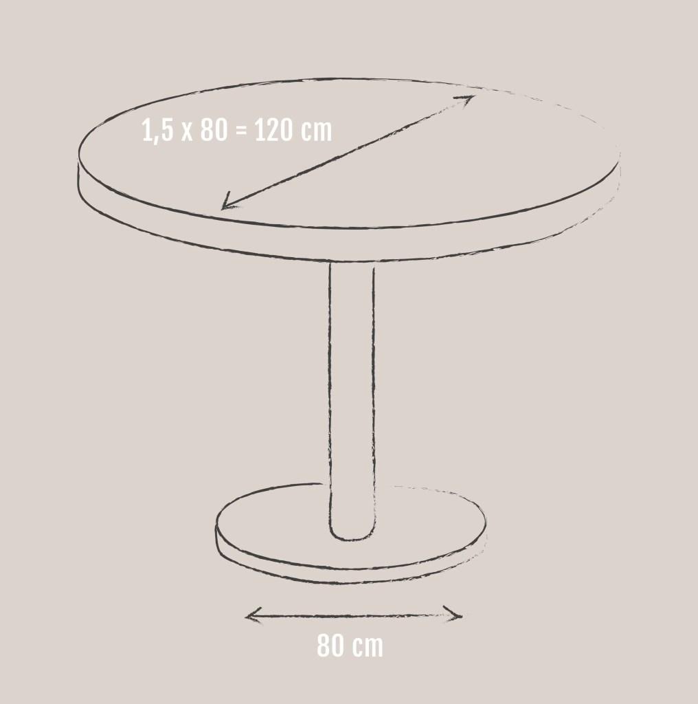 dimension pied de table central en fonction du plateau