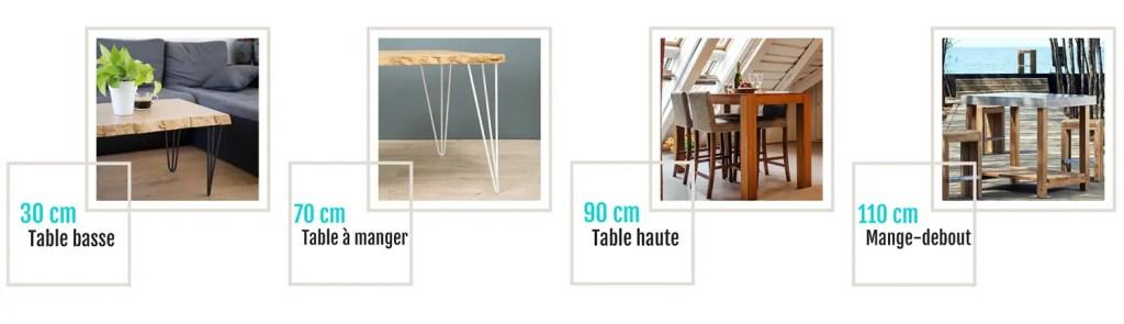 fixation pieds de différentes tailles en fonction de la table
