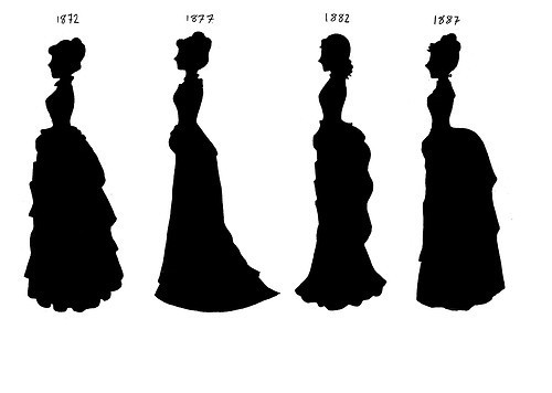 Bustle Silhouettes - 1870-1890