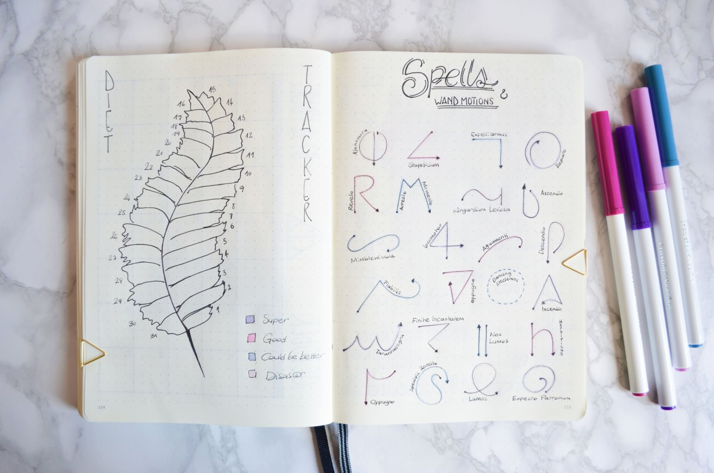 Harry Potter Bullet Journal Layout October Bullet Journal