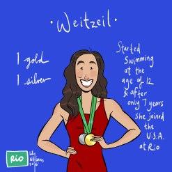 Olympians_lilywilliams_aweitzeil