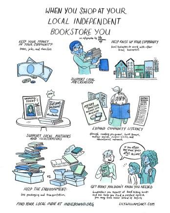 independentbookstorecomic_lilywilliams_sm