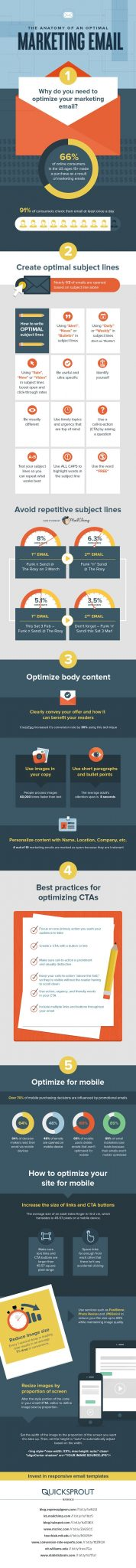 optimal-marketing-email-infographic