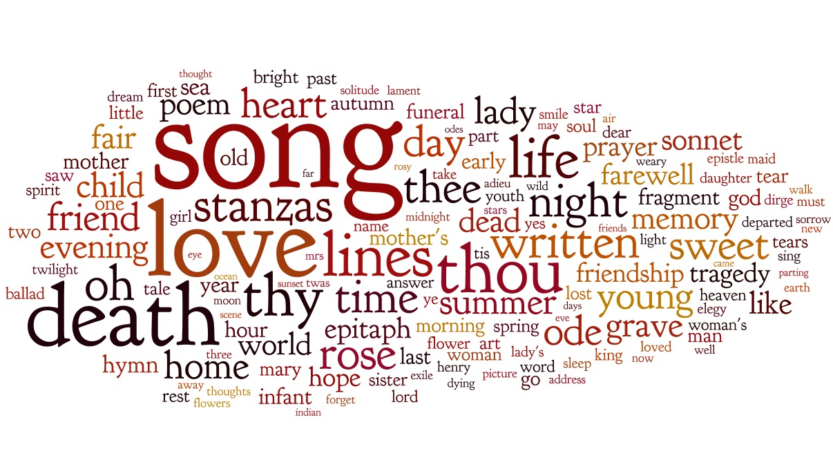 Image result for wordle poetry