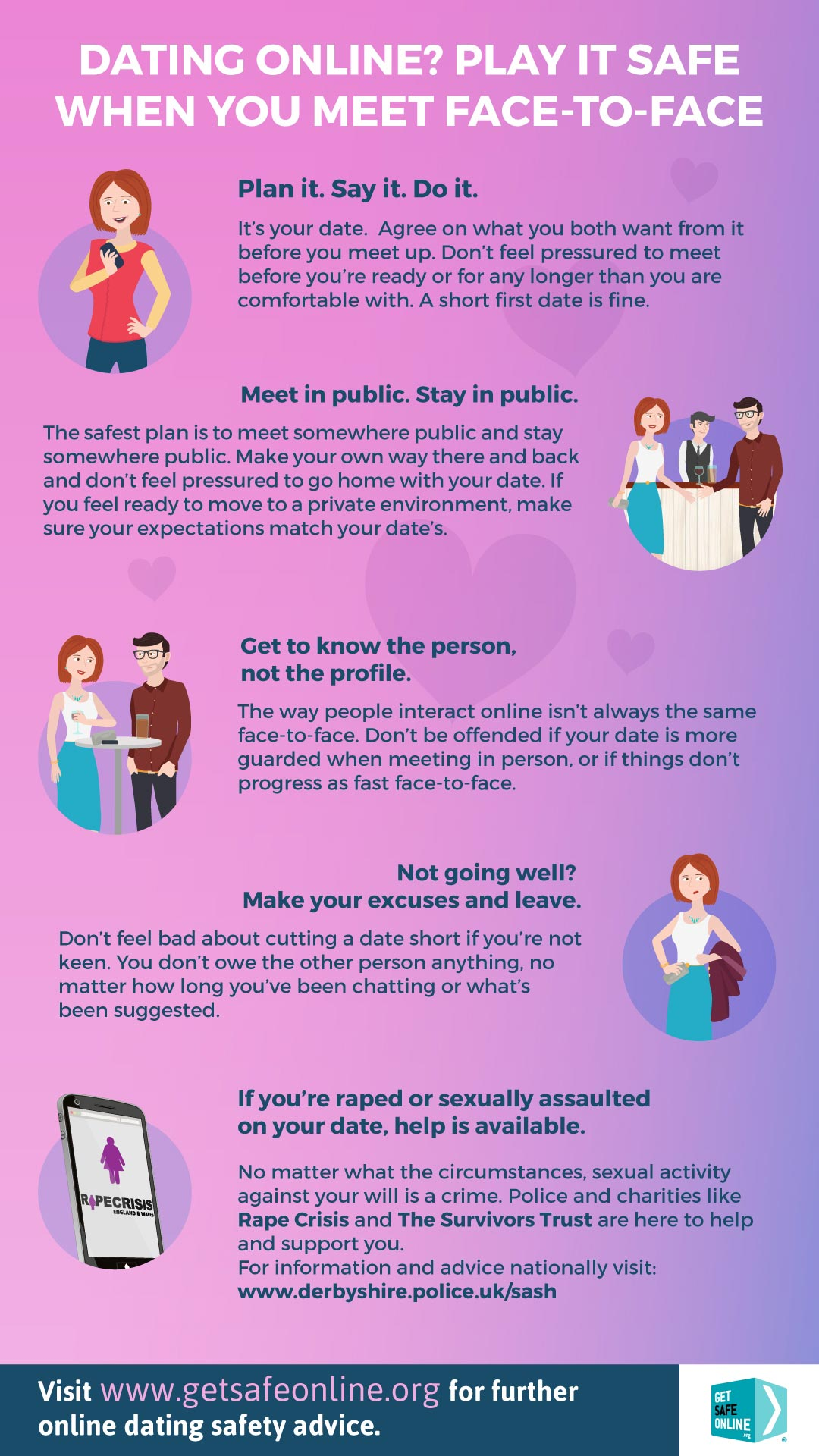 dating advice sex dates