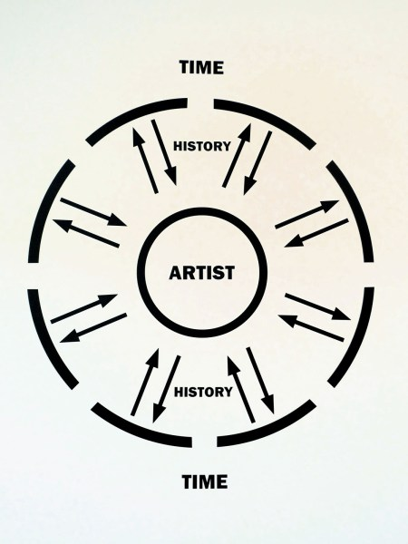 art-time-history