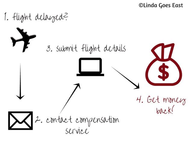 delayed flight (1)