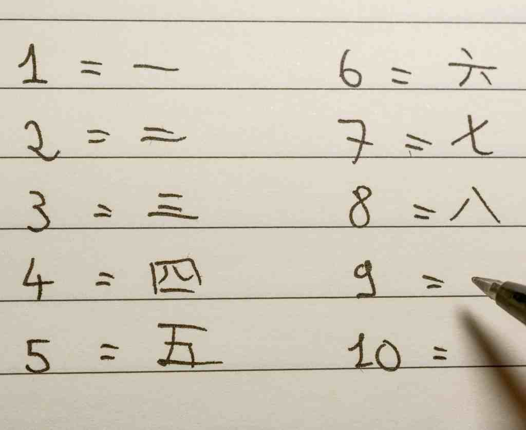 chinese number codes