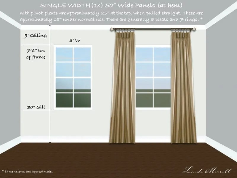 Drapery panel single width single window tall