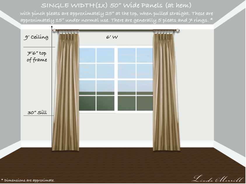 Design Details How Wide Should My Drapery Panels Be