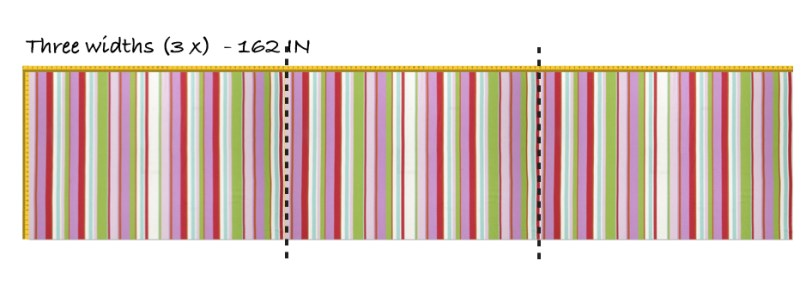 Fabric three widths wide