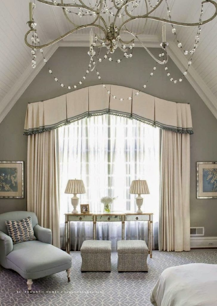 Romantic Homes how high drapery panels