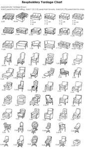 Upholstery Fabric yardage chart interior design resource