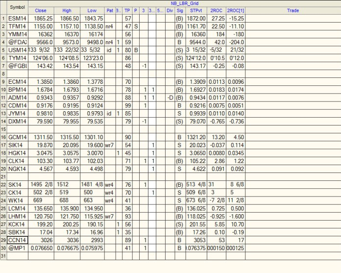 Tradesheet from snagit