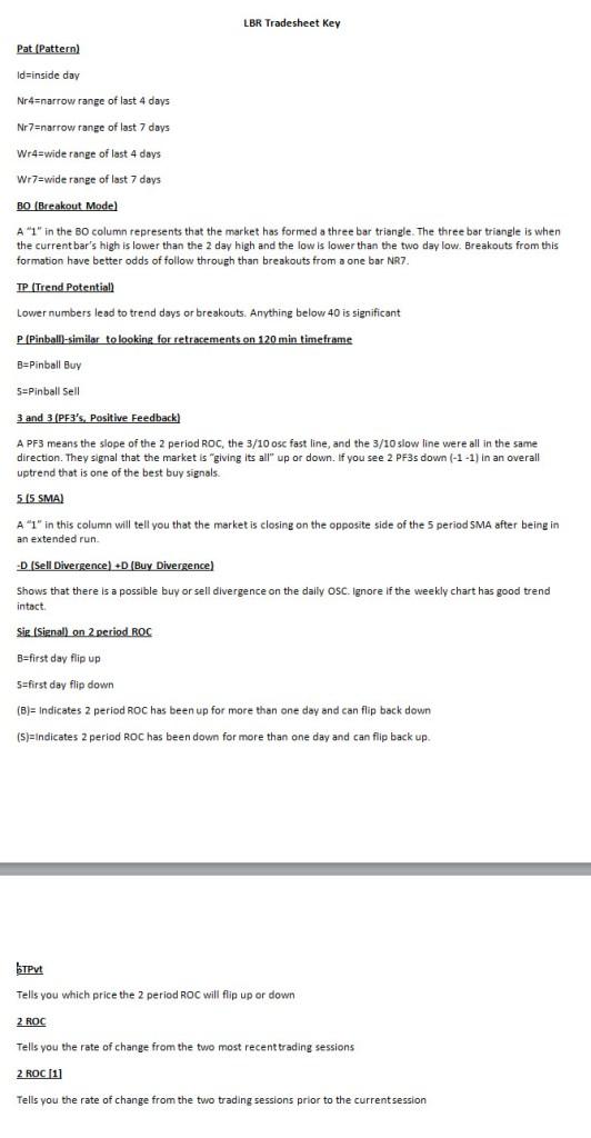 LBR Tradesheet key