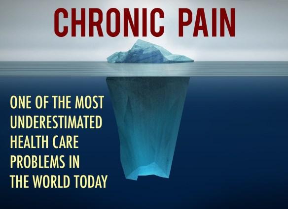 Kroniske smerter