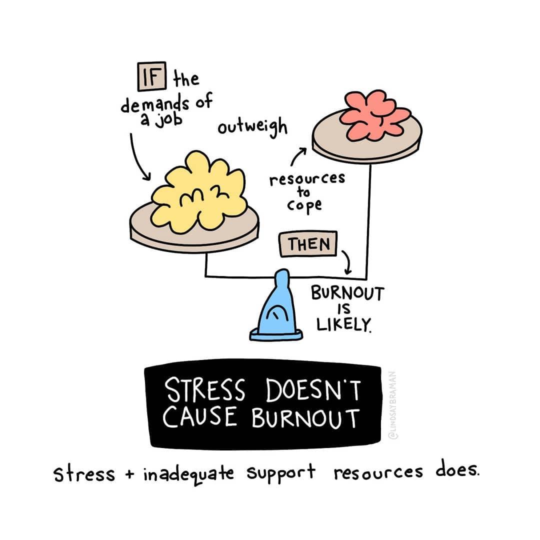 Bonus Doodle From Yesterdays Sketchnote On Burnout It