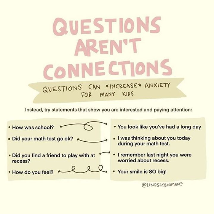 questions aren't connections