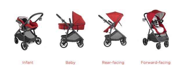 GBLYFE Pram Travel System interchangeable