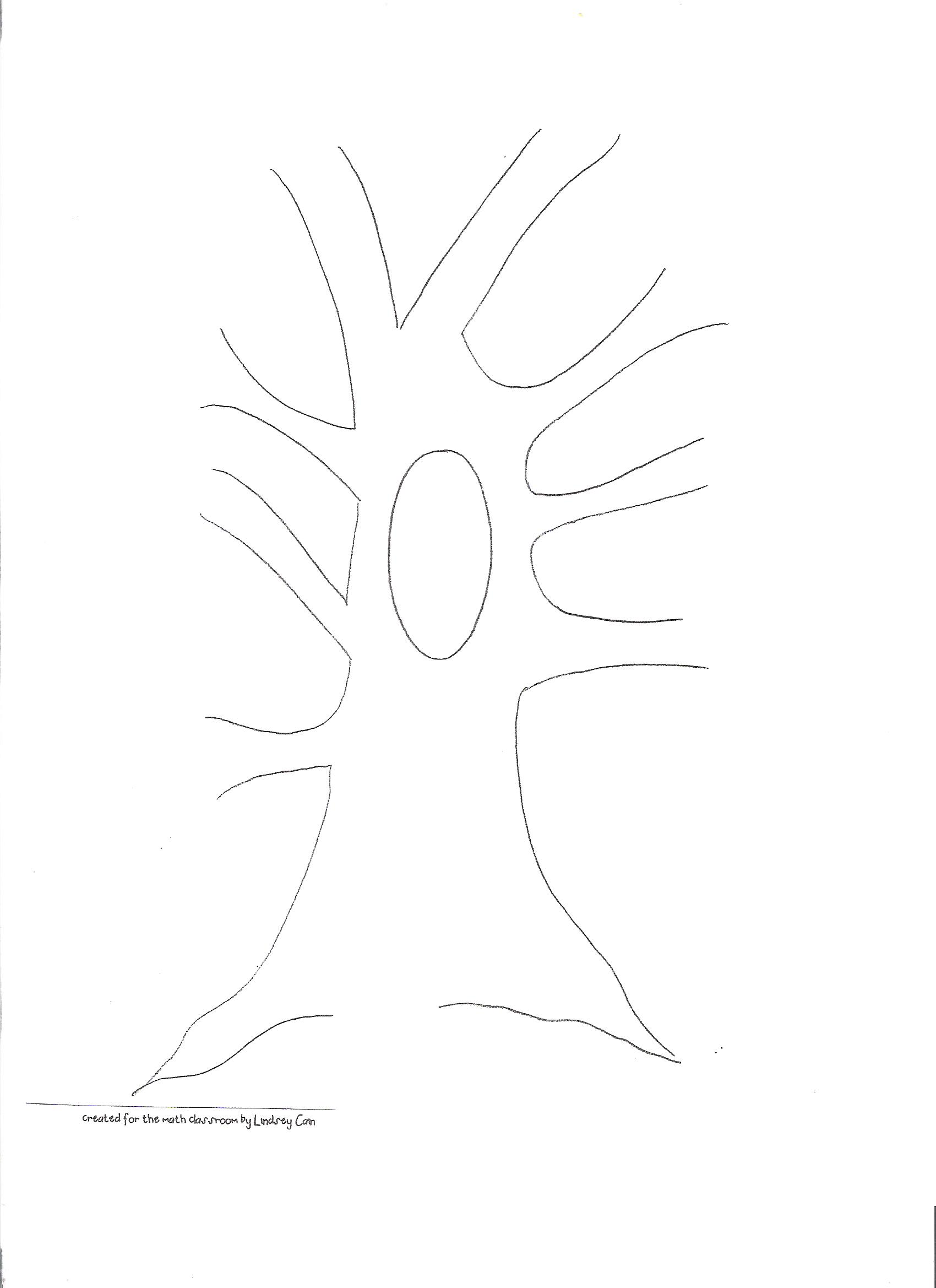 Vocabulary Tree