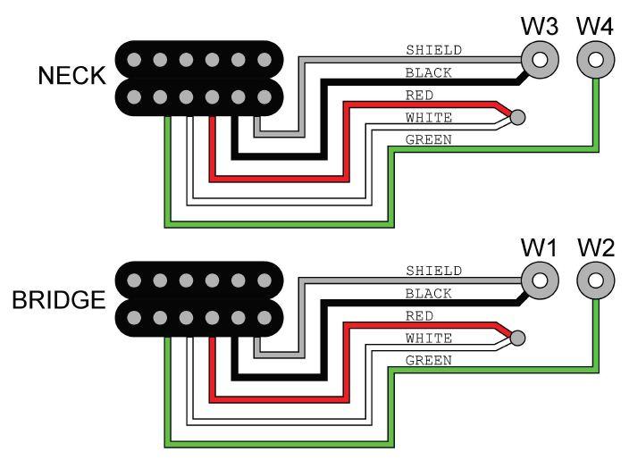 Guitar Pickups Diagram - Merzie.net