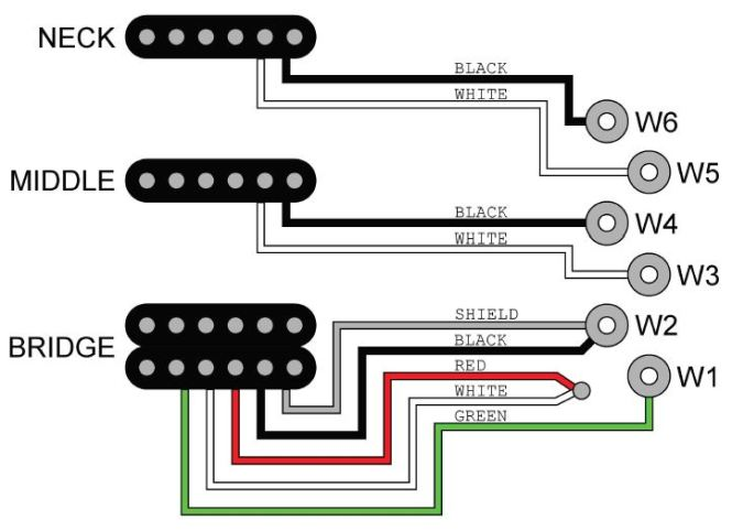 guitar pickup wiring diagrams wiring diagram electric guitar single humbucker wiring schematics a250k pot
