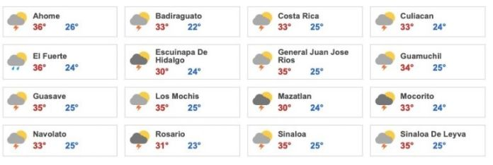 Weather: It will rain heavily in Sinaloa this Monday, have an umbrella and a raincoat ready for today!