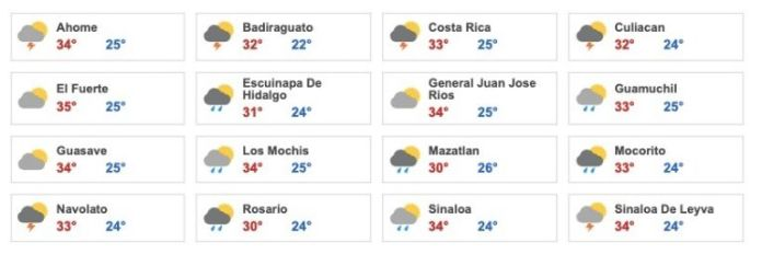 """Caution!  Sinaloa will feel the effects of """"Olaf"""" as a hurricane one with showers and high waves"""