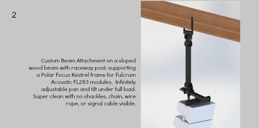 Polar Focus Kestrel frame for Fulcrum Acoustic FL283