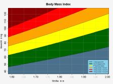 BMI計算って何?