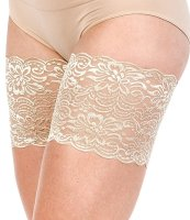 """Elastic Anti-Chafing Thigh Bands - Prevent Thigh Chafing. Gone are the days when wearing a gorgeous skirt or a s ummer dress seemed impossible. Say good bye to chafing thighs and the dreaded """"chub rub"""", and say hello to Bandelett es – the simple, yet sexy, anti-chafing leg bands. Bandelettes are so comfortable and convenient to wear, you can put  them on with almost anything, or even nothing at all. Their appearance is similar to high thigh tights, but there is nev er a need to worry about slipping or rolling. Thu, 16 Sep 2021 06:02:09 +0400"""