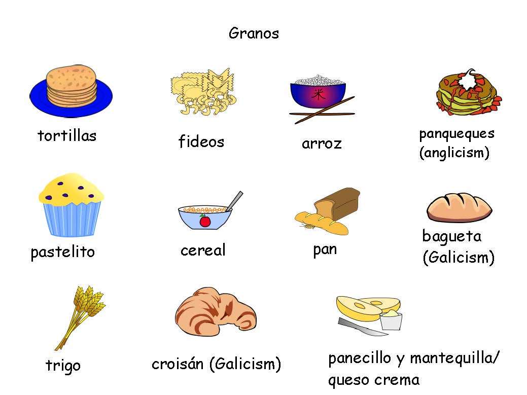 Efl Spanish Food Shopping Project