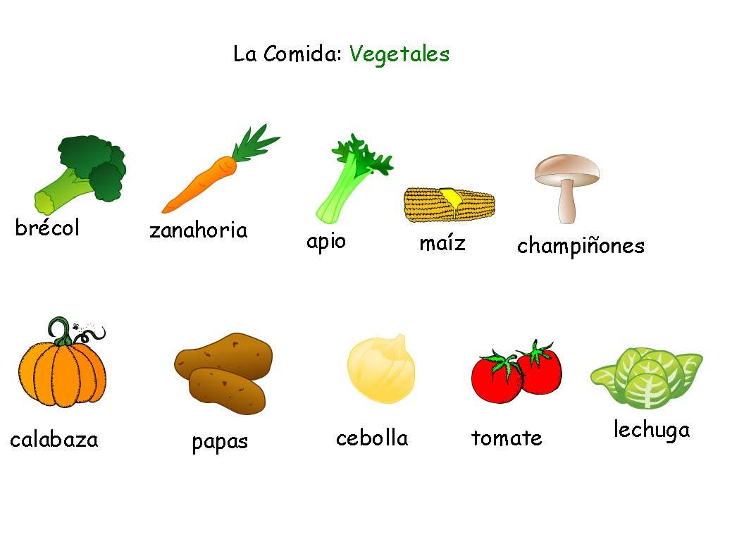 Efl Spanish Food Shopping Project