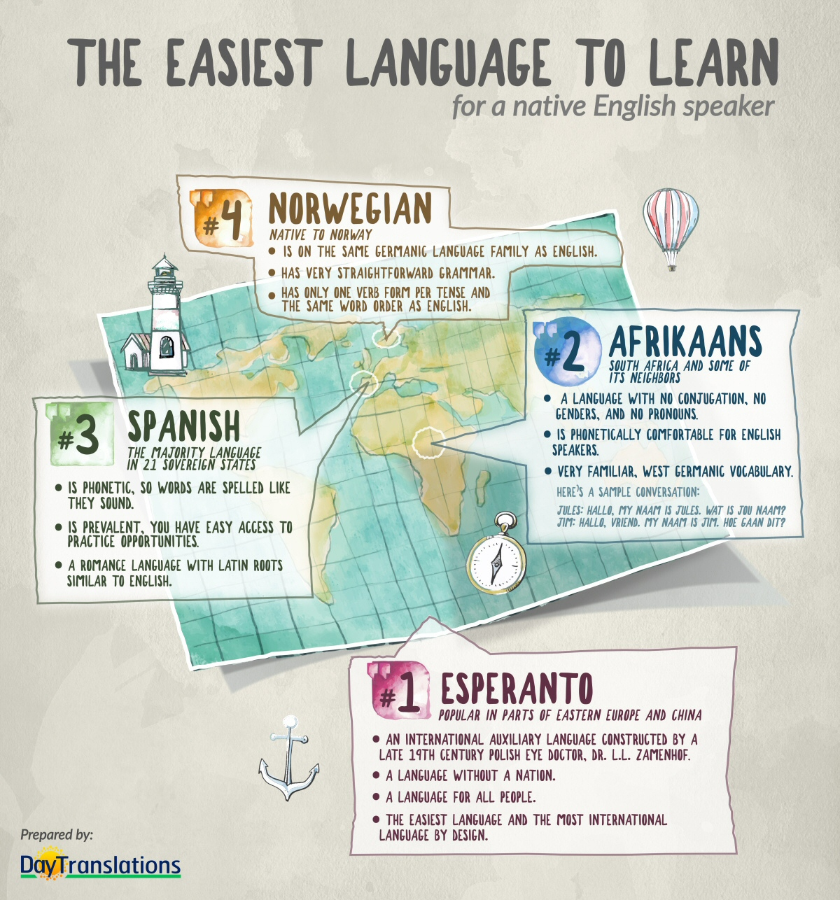 Seven Easiest Languages To Learn For English Speakers