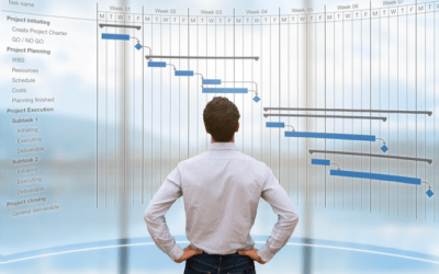 Legal Timeline Uncertainty — 9 Solutions to Help Control Your Case Schedule