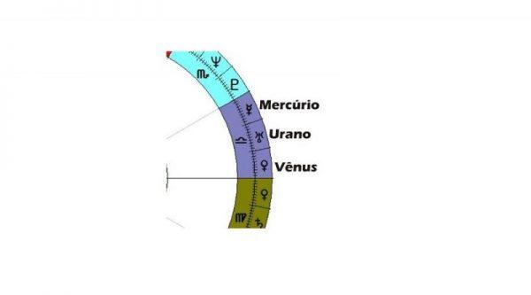 decanato-signo-libra
