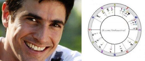 Reynaldo-Gianecchini-astrologia-da-saude-do-homem