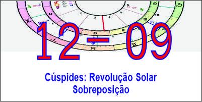 cuspide-casa-12-revolucao-solar-na-casa-9-natal