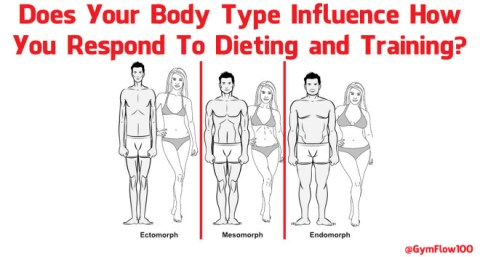 Does-Your-Body-Type-Influence-How-You-Respond-To-Dieting-and-Training-660x354