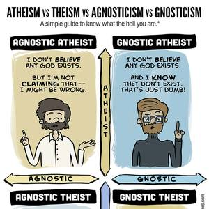 atheist-vs-agnostic-vs-theist-vs-gnostic_fb_1911467