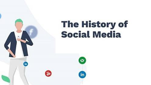 The History of Social Media [Infographic]