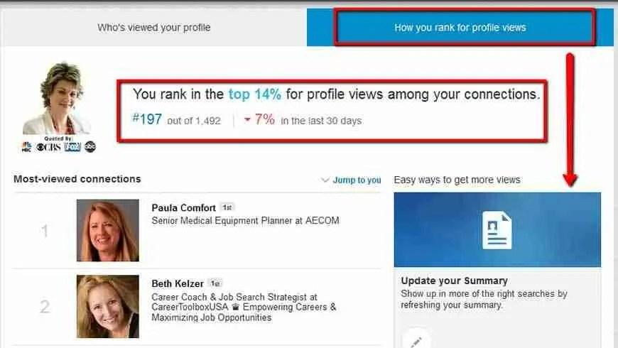 LinkedIn Cheat Sheet for an optimized LinkedIn Profile