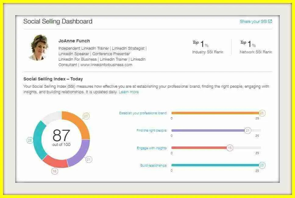 LinkedIn's new free tool to discover your social savvy rating