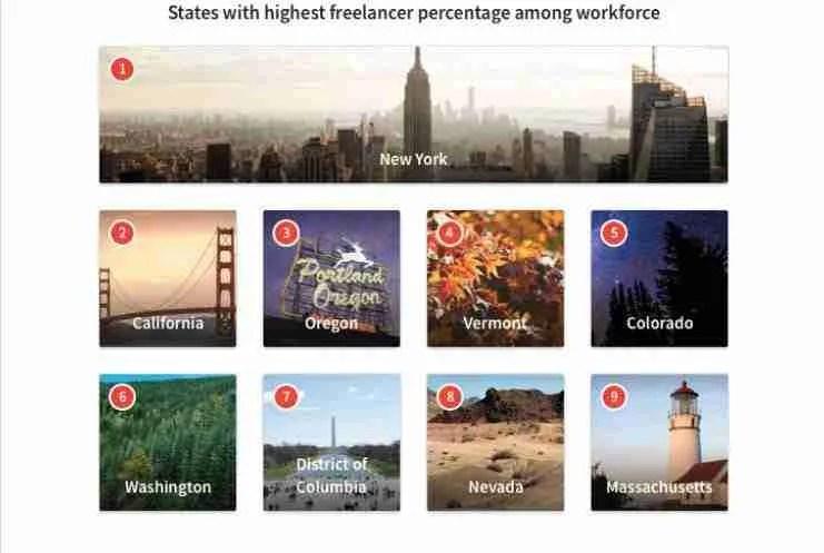 LinkedIn-Pro-Finder-High-Freelancers