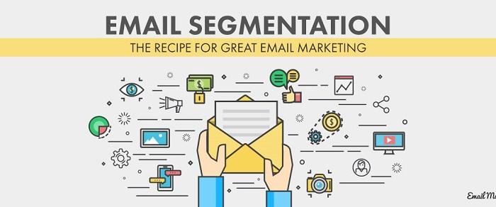 24 cách phân loại danh sách Email_dai dien