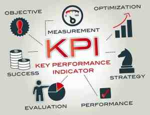 3 Key Performance Indicators For Sales