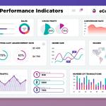 4 eCommerce KPI Metrics For Blogs