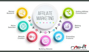 4 Affiliate Program Merchant Tips