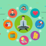 4 Leadership Strategies For Workplace Health